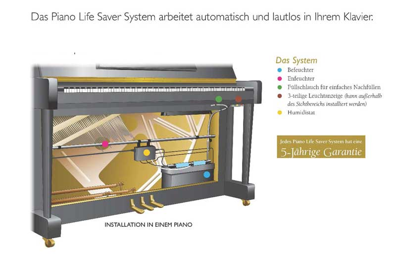 Klaviersystem