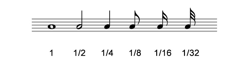 abb-01-notenwerte