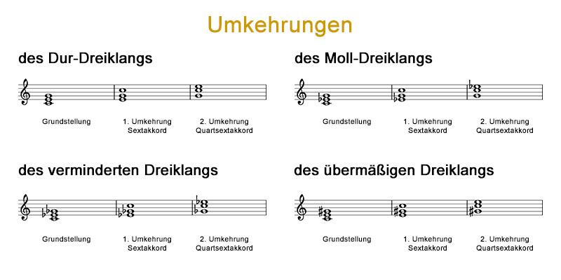 akkorde-abbildung-02-aus-musescore-05-08