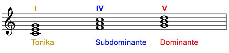 akkorde-abbildung-04-aus-musescore-11