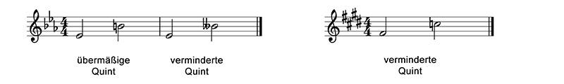 intervalle-abbildung-04b