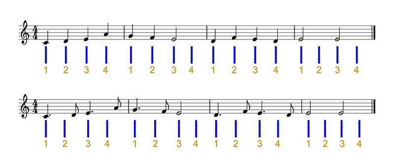 takt-tempo-abbildung-01