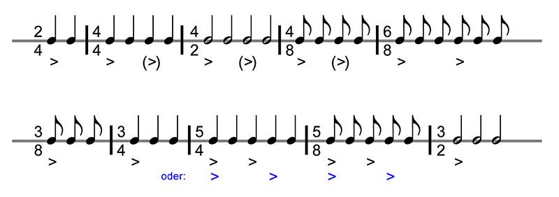 takt-tempo-abbildung-02