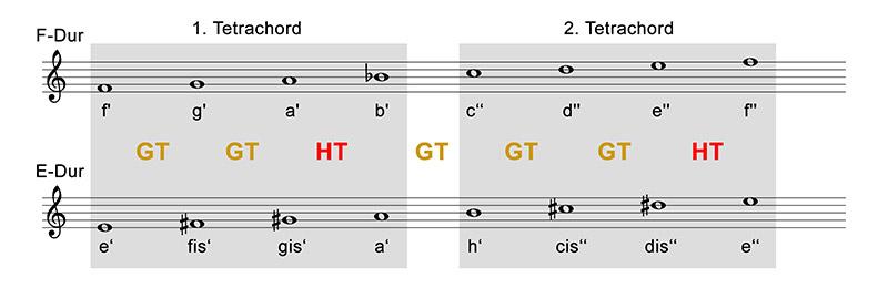 tonleitern-abb-07